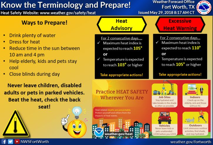 National Weather Service Heat Safety Infographic with Safety Tips