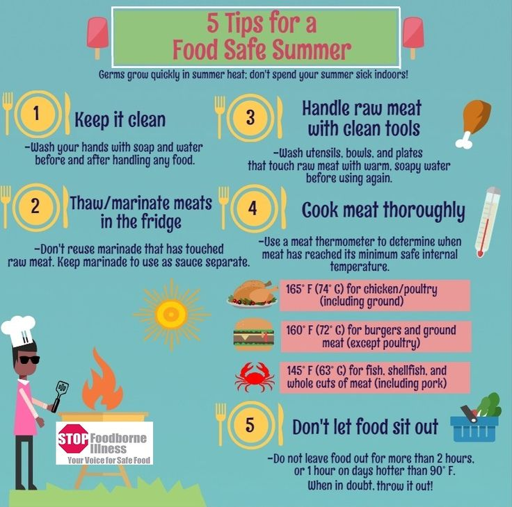 childhood food safety guidelines Each day millions of children eat food prepared and served in child care facilities   keep food safe by handling it safely from the time you buy it until the time you.