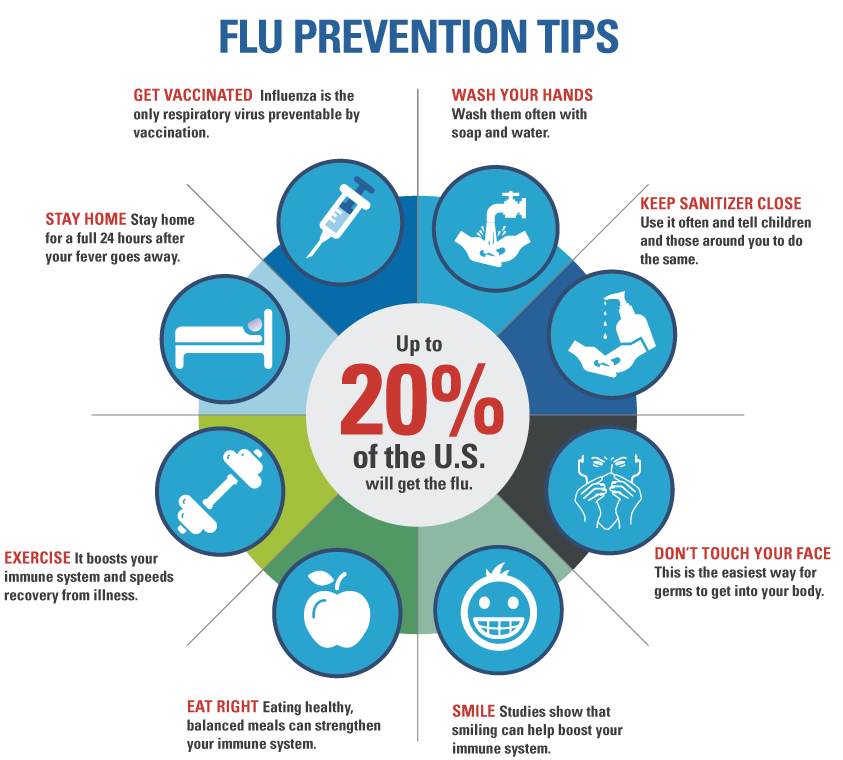 Flu-Prevention-Tips-Infographic.png