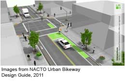 Image from BACTO Urban Bikeway Design Guide