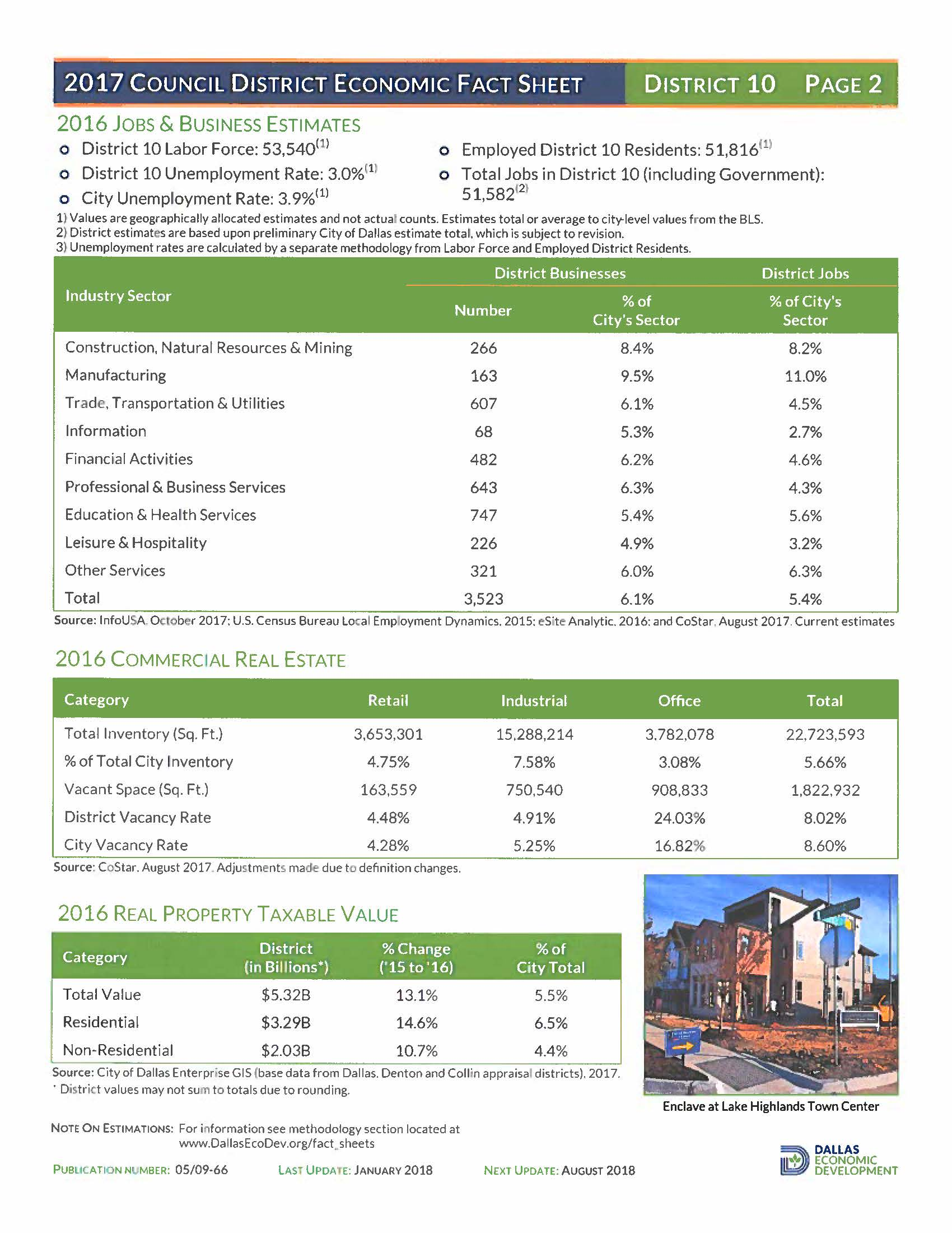 2017 Council District Economic Fact Sheet_Page_2.jpg