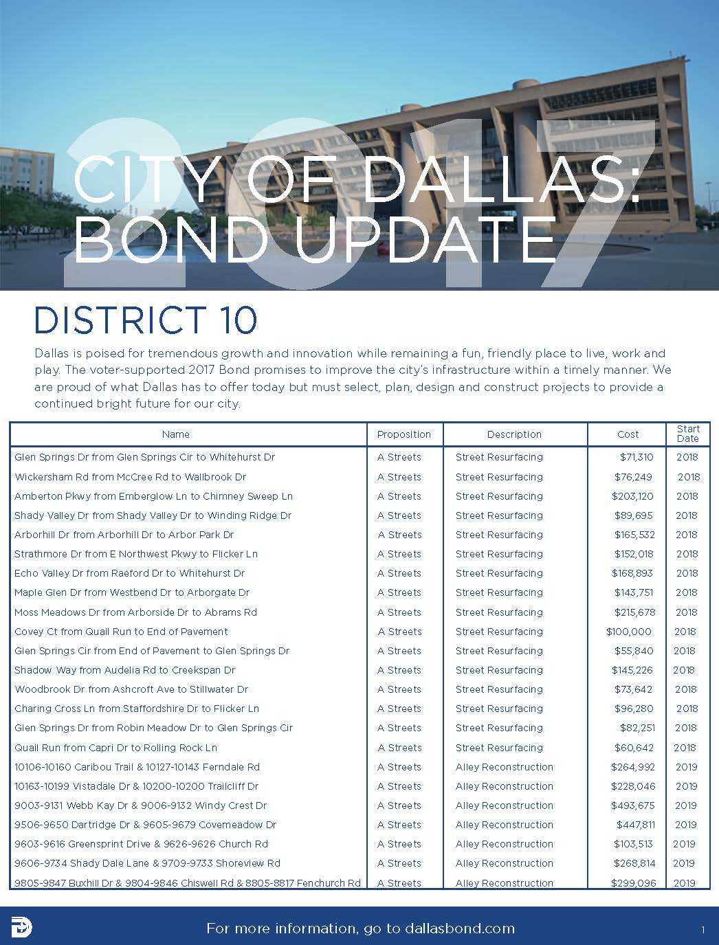 District 10 Bond Update_Page_1.jpg